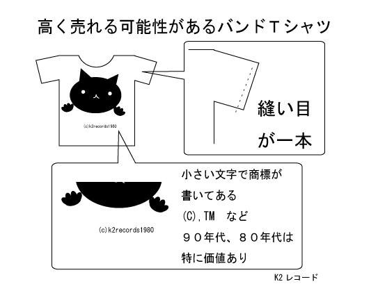 Tシャツ買取